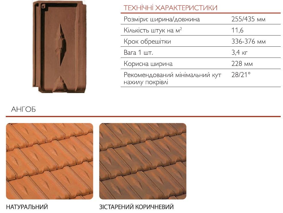 Технические характеристики керамической черепицы Винтаж