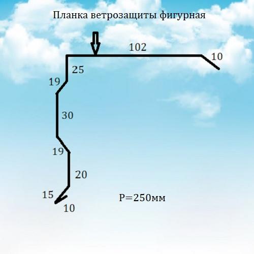 Планка ветрозащиты фигурная